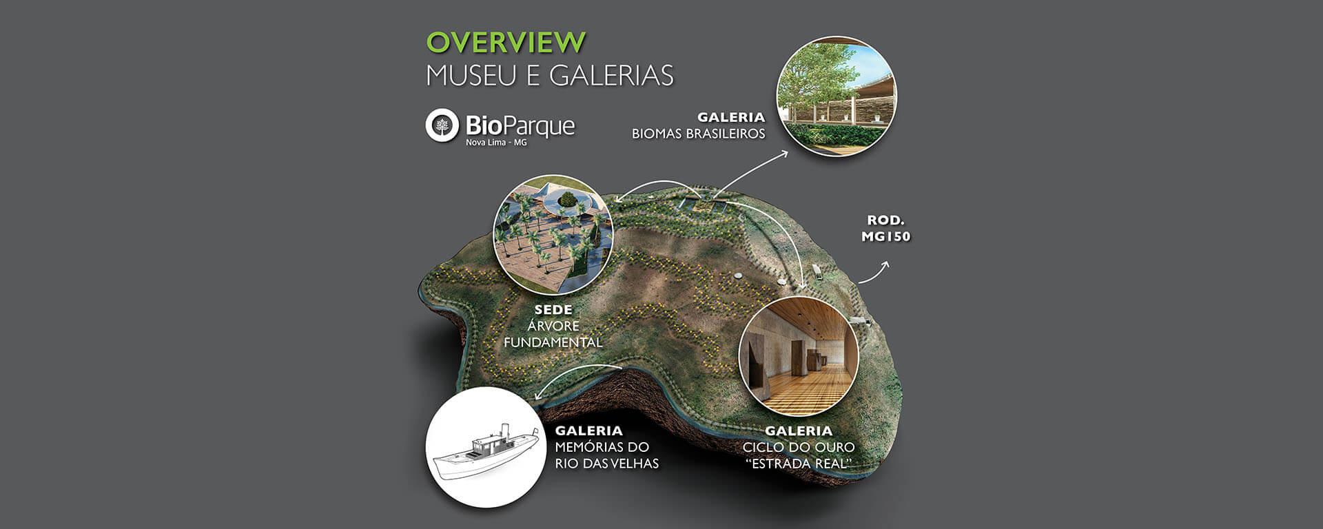 BioParque Museu e Galerias